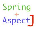 Spring and AspectJ