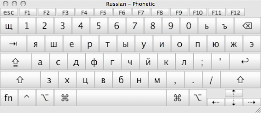russian phonetic layout mac
